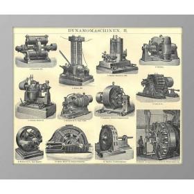 1896 Электрические генераторы Brock