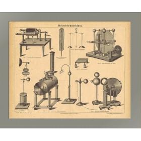 1876 Электростатика Начало энергетики