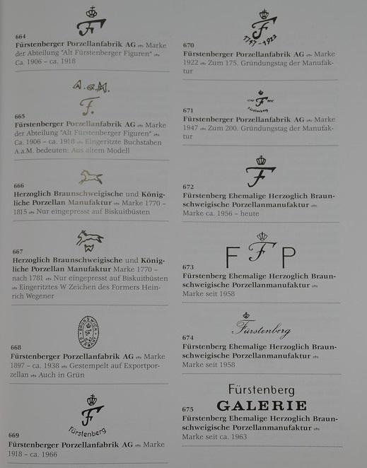 Клейма фарфоровой фабрики Фюрстенберг